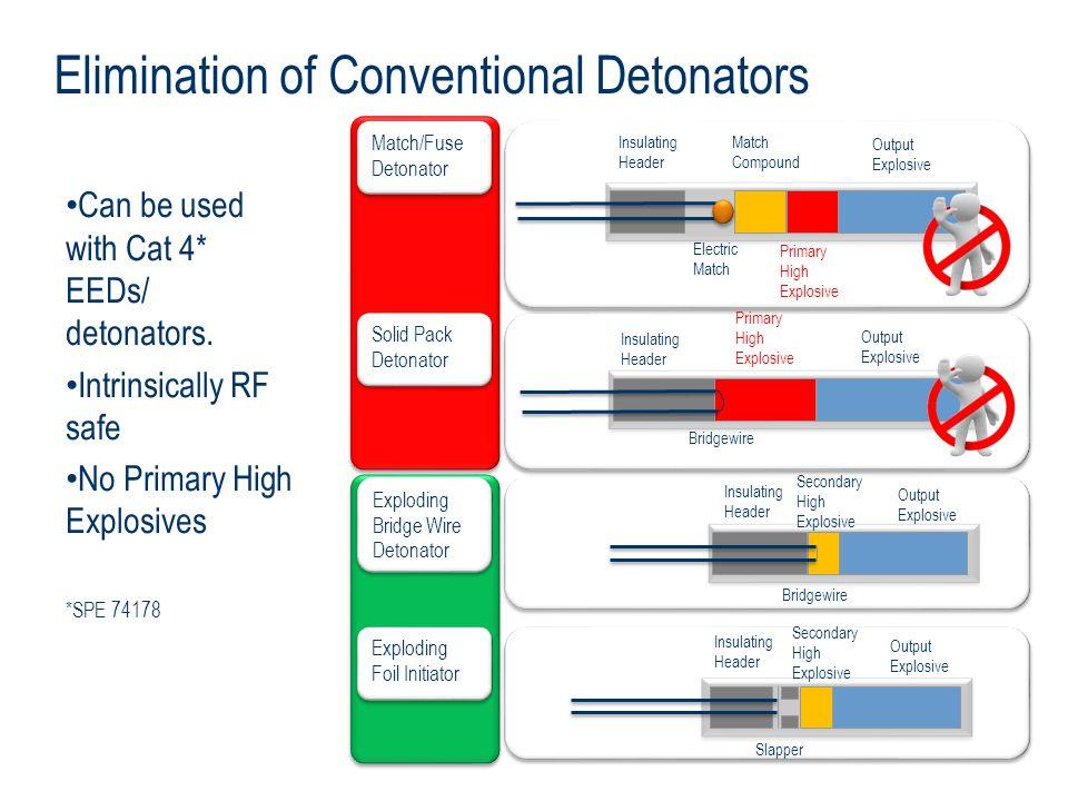Elimination of Conventional Detonators