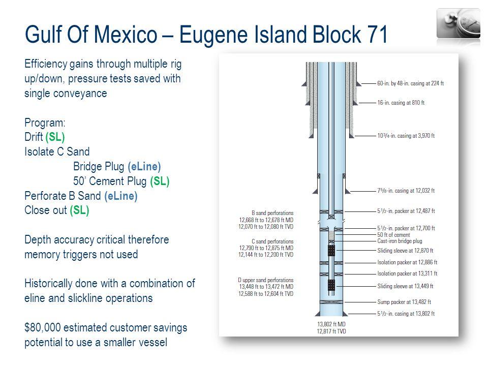 Gulf Of Mexico – Eugene Island Block 71