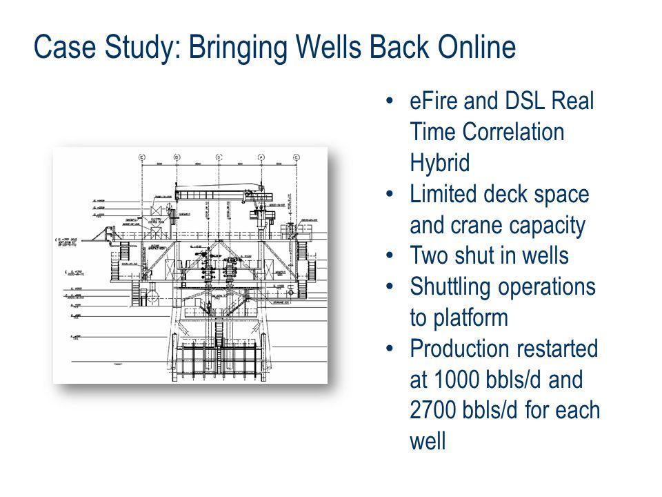 Case Study: Bringing Wells Back Online