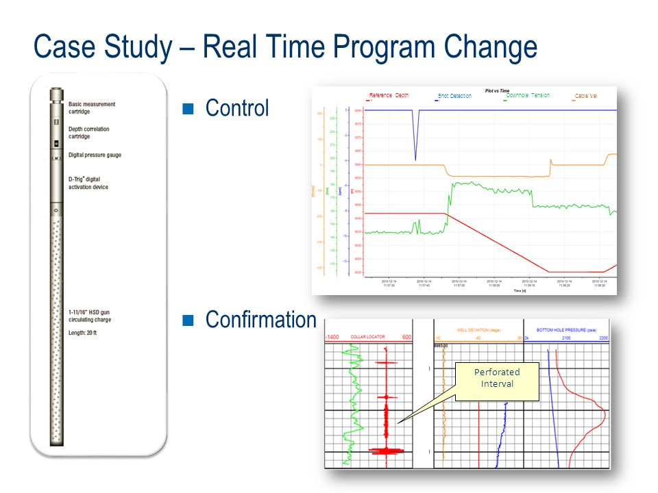 Case Study – Real Time Program Change