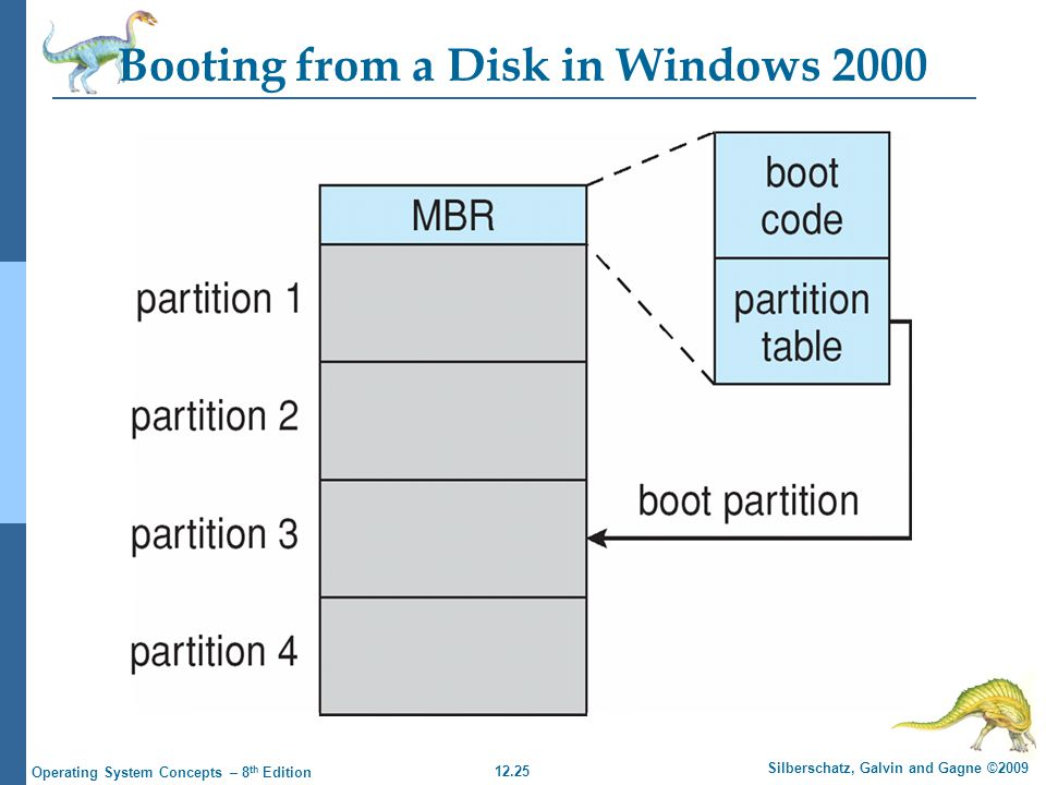 Booting from a Disk in Windows 2000