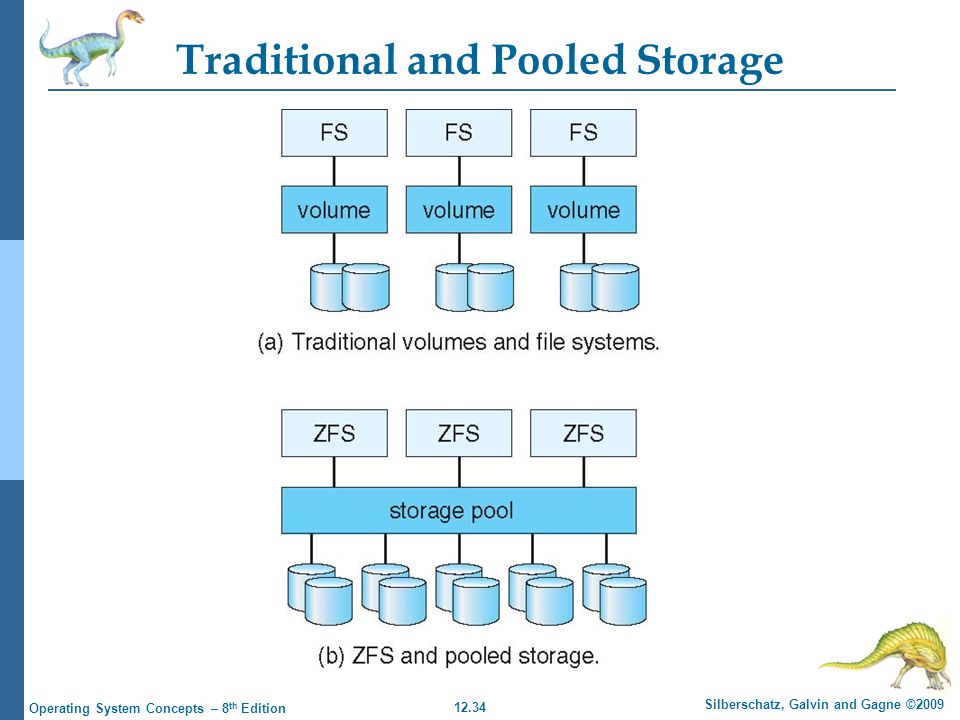 Traditional and Pooled Storage