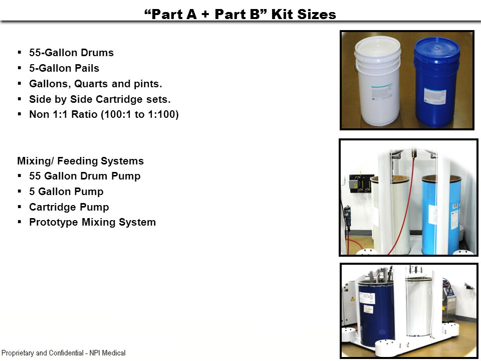 Part A + Part B Kit Sizes