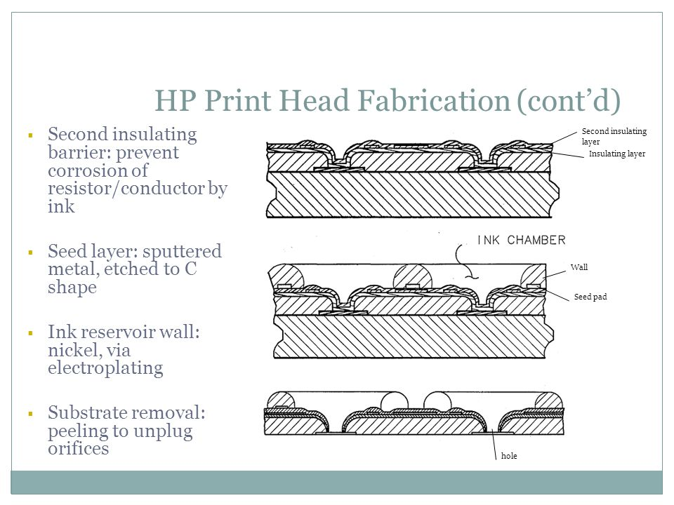 HP Print Head Fabrication (cont'd)