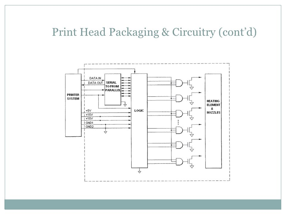 Print Head Packaging & Circuitry (cont'd)