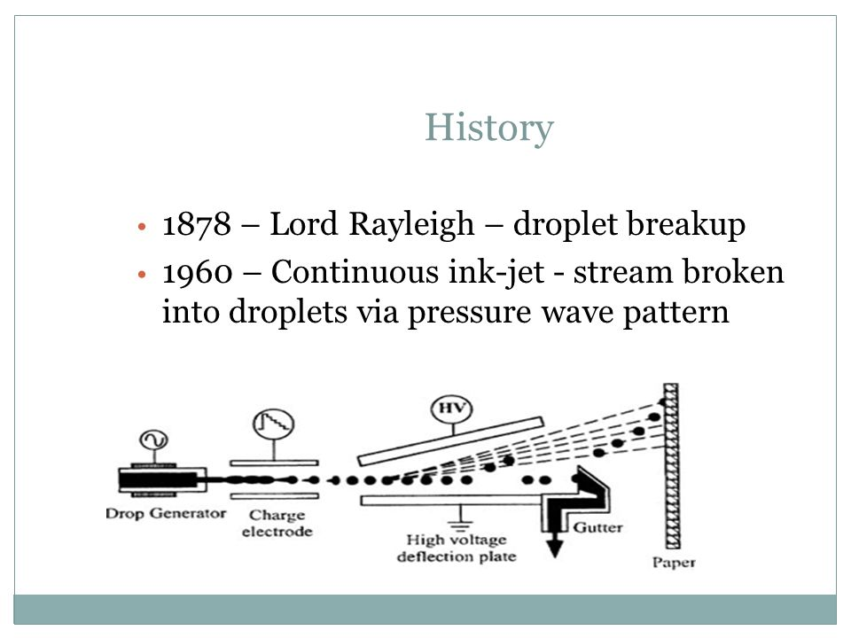 History 1878 – Lord Rayleigh – droplet breakup