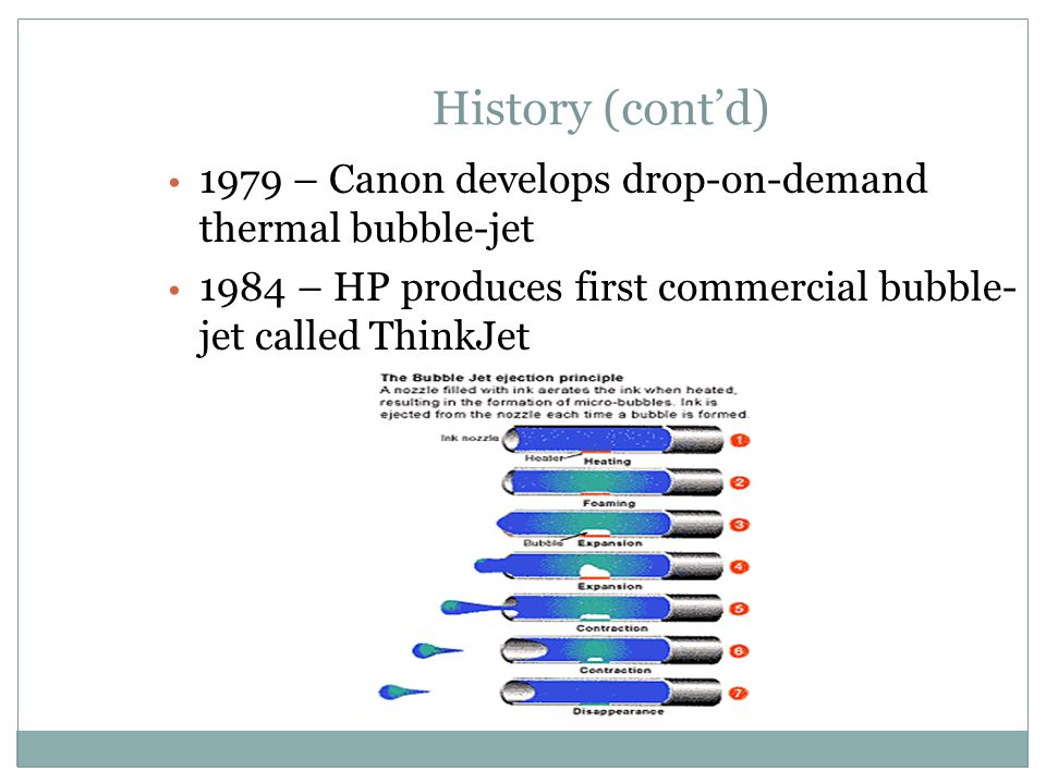 History (cont'd) 1979 – Canon develops drop-on-demand thermal bubble-jet.