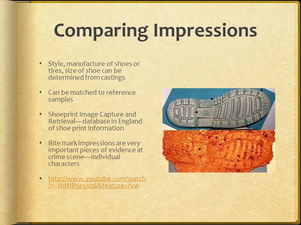 Comparing Impressions