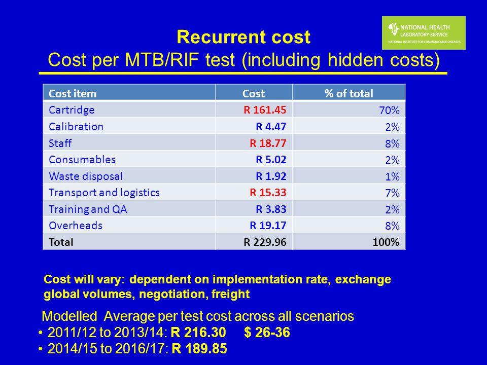Recurrent cost Cost per MTB/RIF test (including hidden costs)