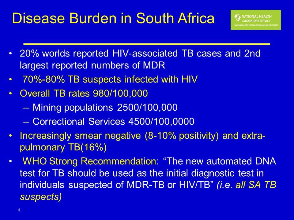 Disease Burden in South Africa