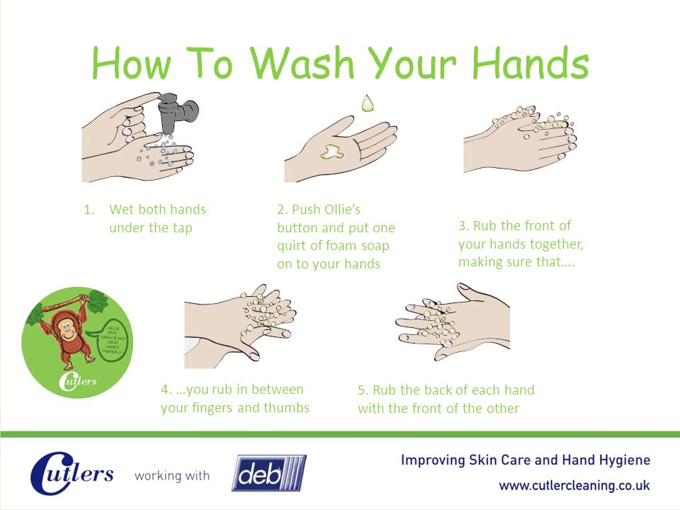 How To Wash Your Hands Wet both hands under the tap