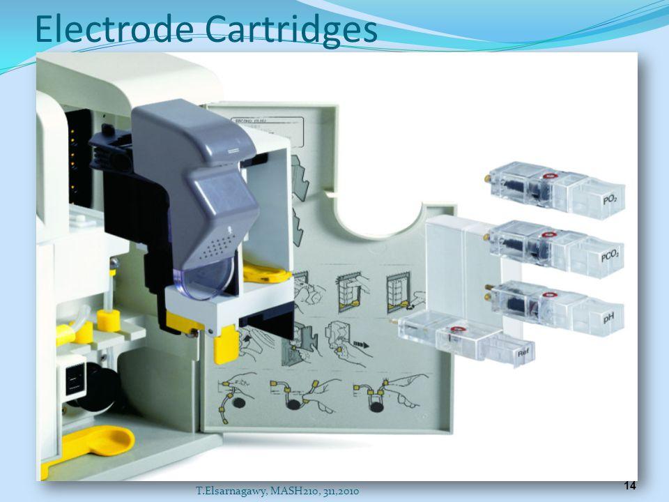 Electrode Cartridges T.Elsarnagawy, MASH210, 311,2010