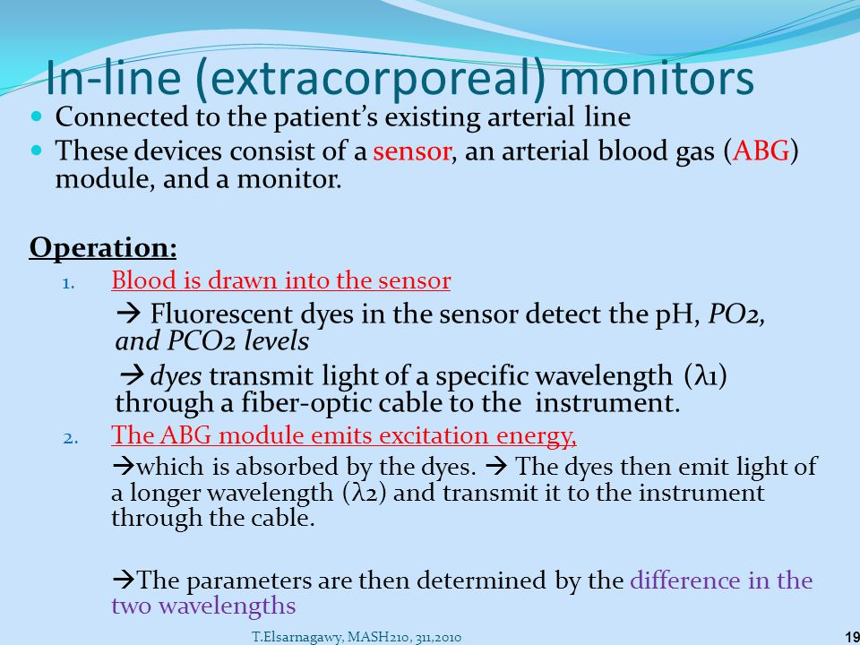In-line (extracorporeal) monitors