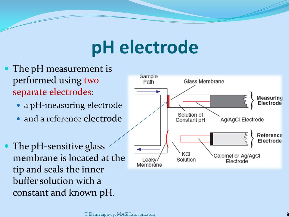 pH electrode The pH measurement is performed using two separate electrodes: a pH-measuring electrode.