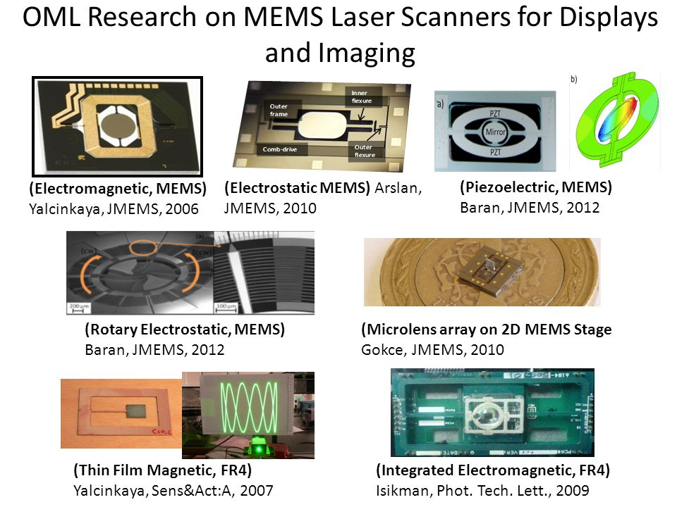 OML Research on MEMS Laser Scanners for Displays and Imaging