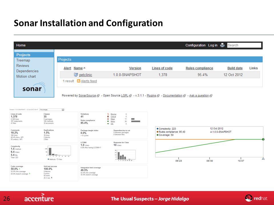 Sonar Installation and Configuration