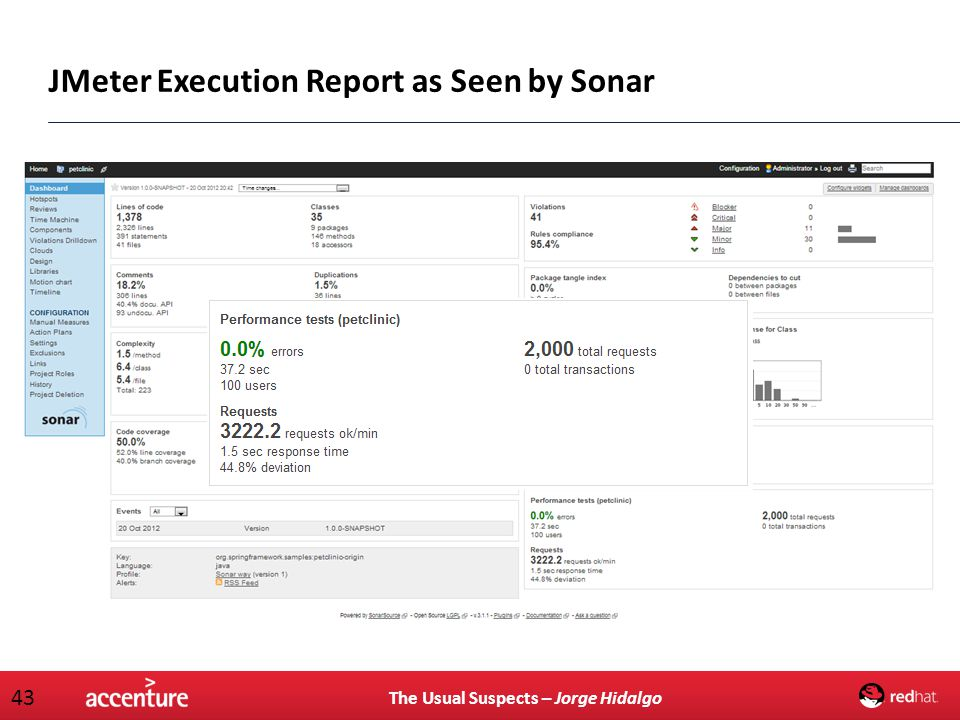 JMeter Execution Report as Seen by Sonar