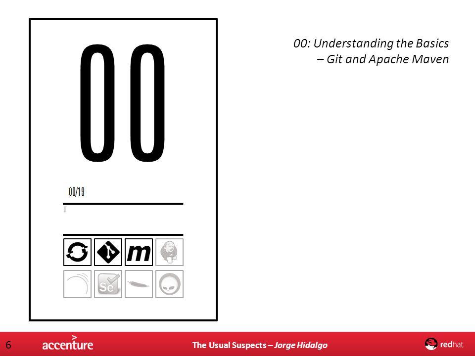 00: Understanding the Basics – Git and Apache Maven