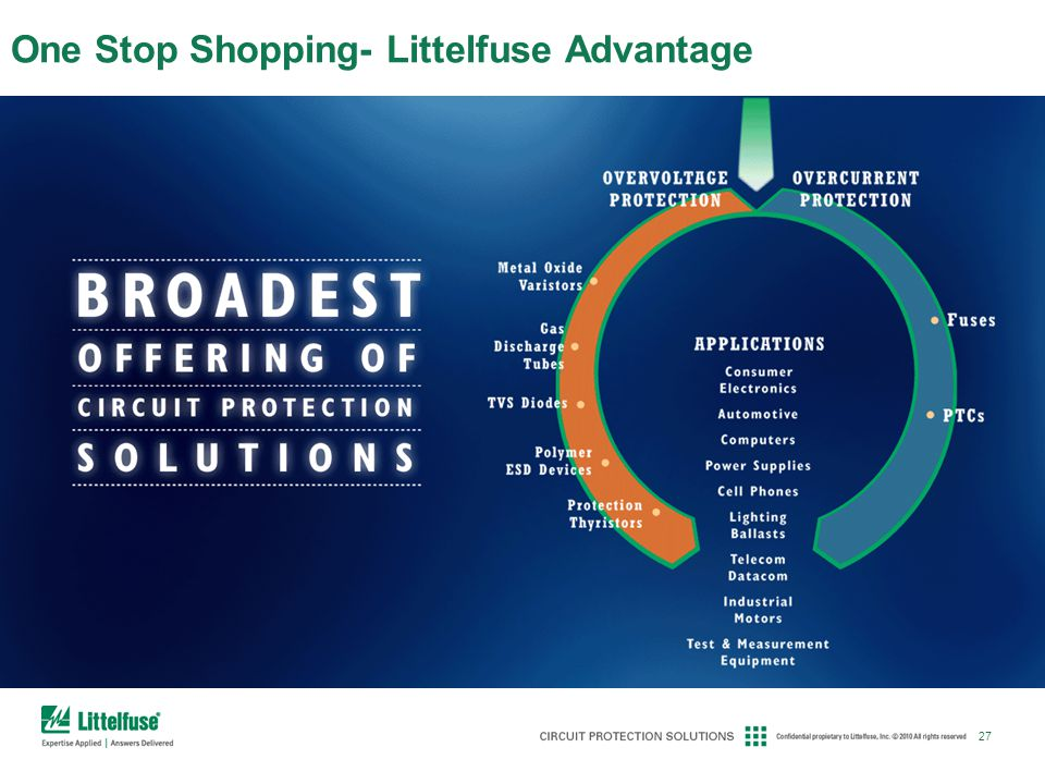 One Stop Shopping- Littelfuse Advantage