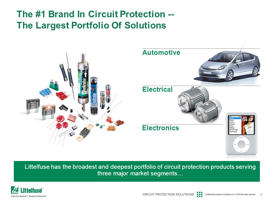 The #1 Brand In Circuit Protection -- The Largest Portfolio Of Solutions
