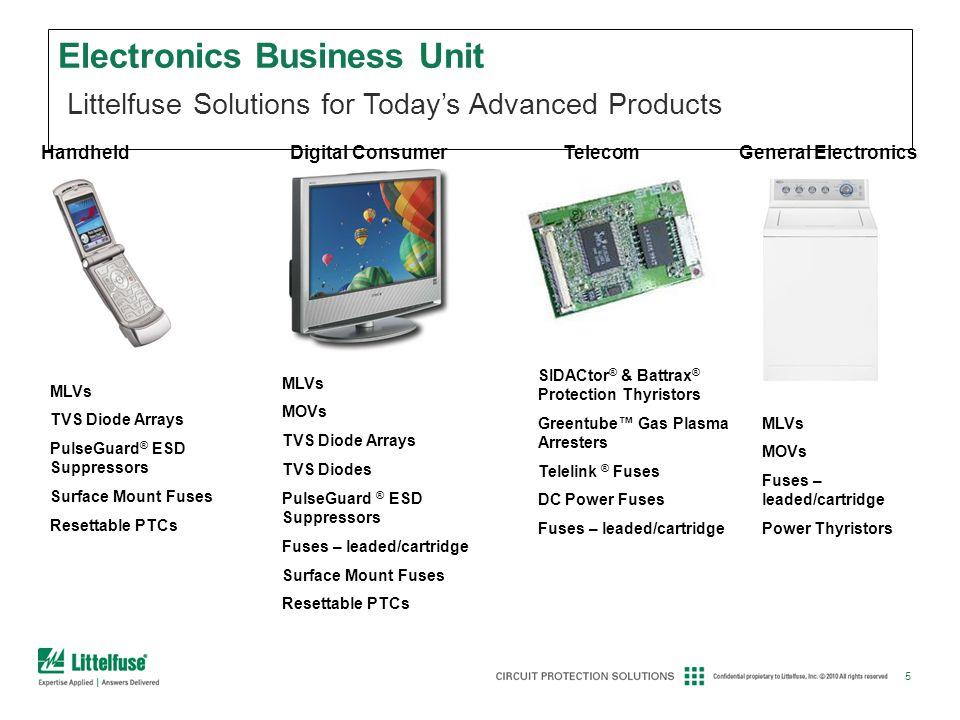 Electronics Business Unit