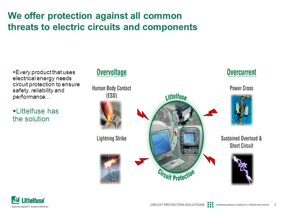 We offer protection against all common threats to electric circuits and components