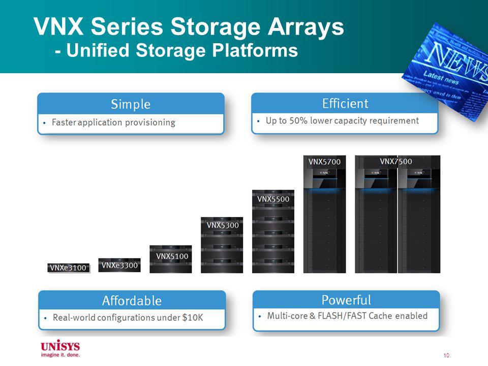VNX Series Storage Arrays - Unified Storage Platforms