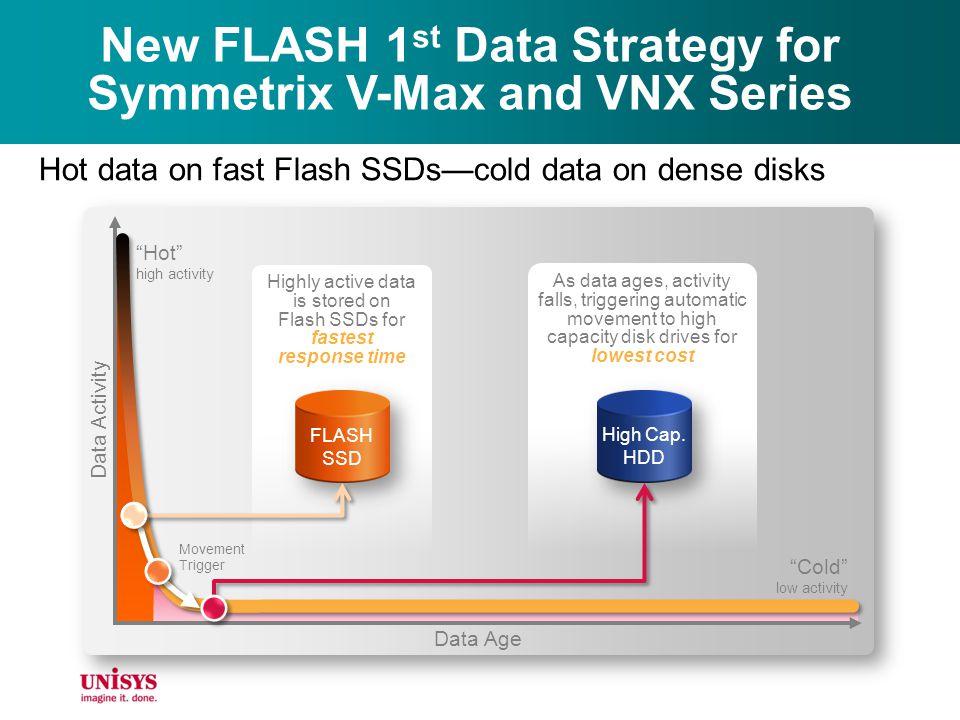 New FLASH 1st Data Strategy for Symmetrix V-Max and VNX Series