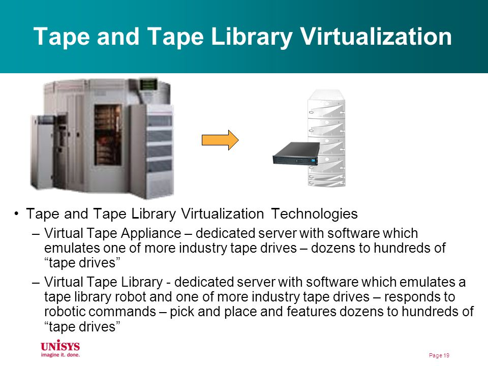 Tape and Tape Library Virtualization