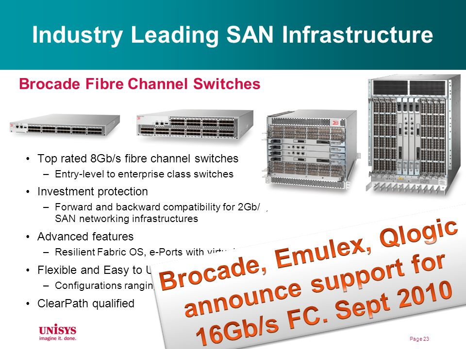 Industry Leading SAN Infrastructure
