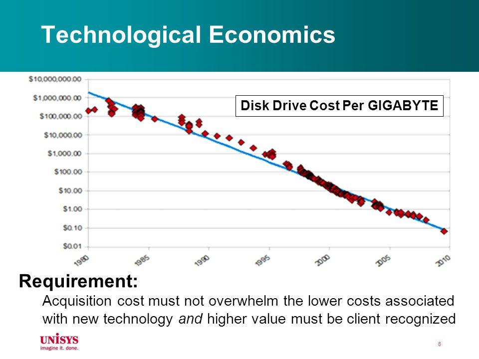 Technological Economics