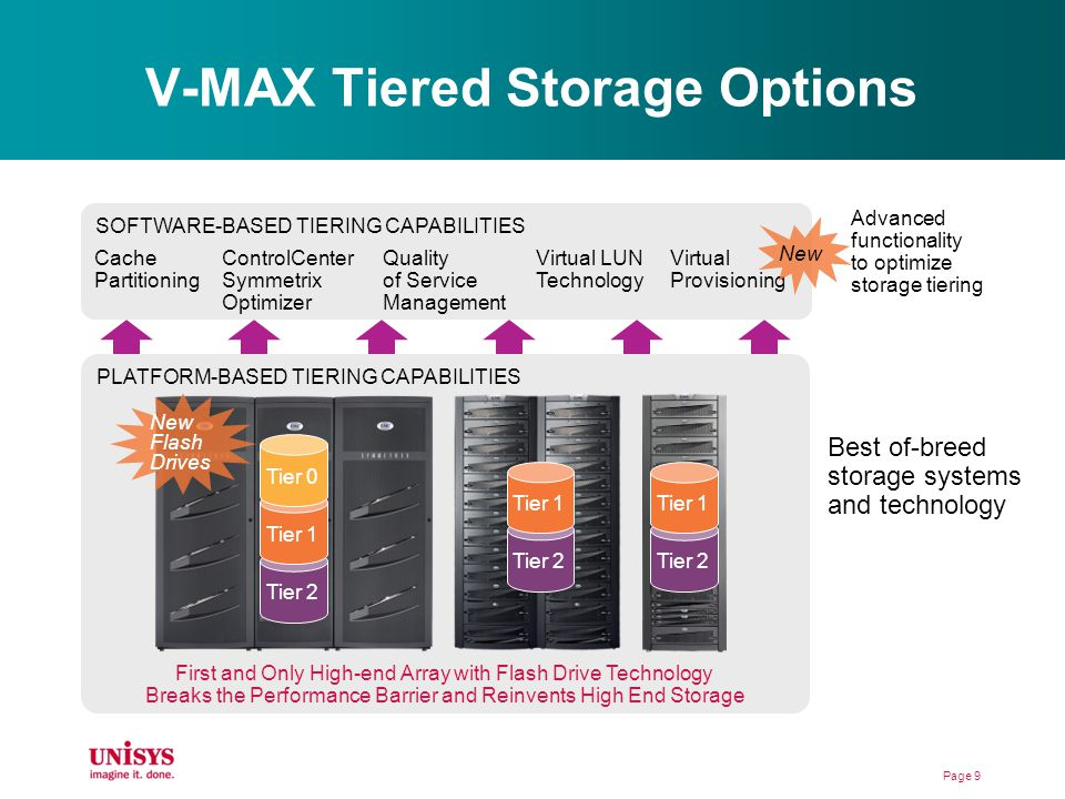 V-MAX Tiered Storage Options