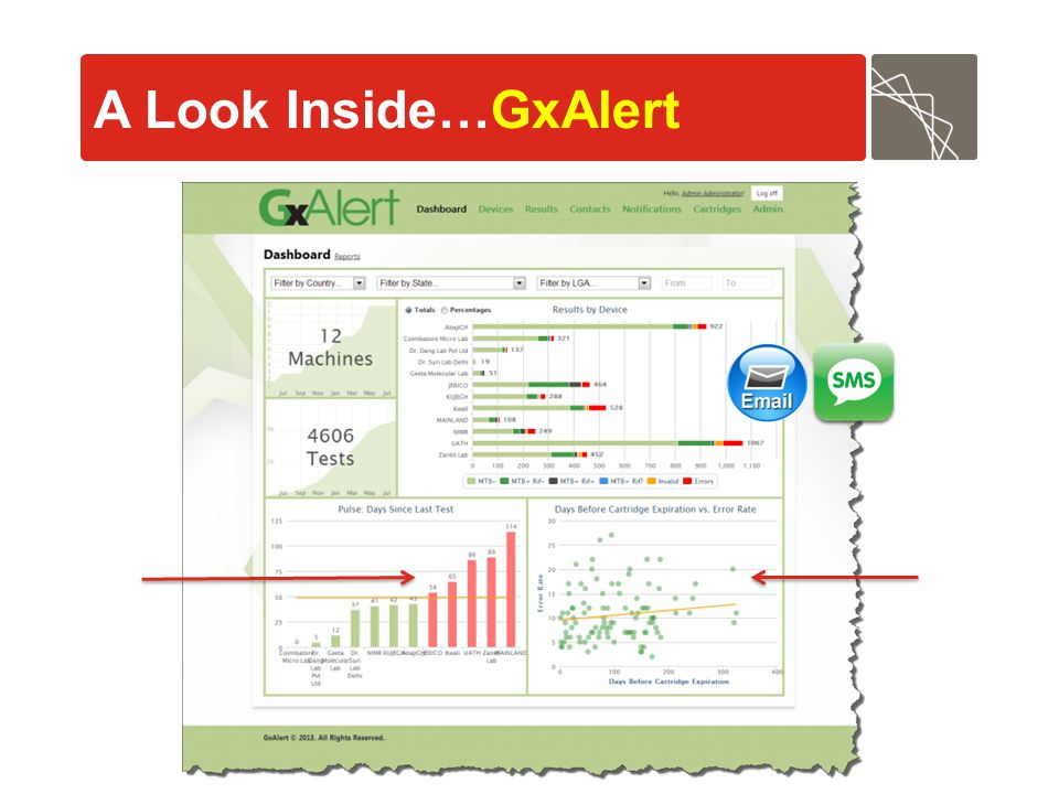 A Look Inside…GxAlert