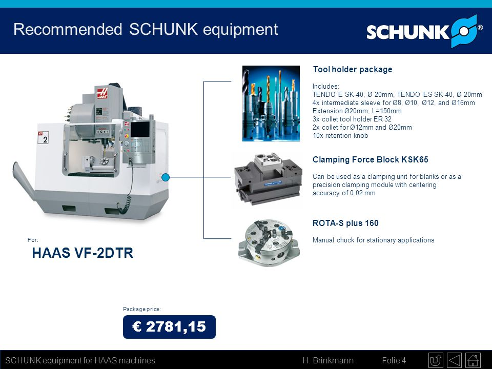 Recommended SCHUNK equipment