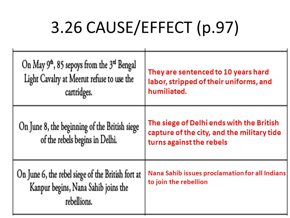 3.26 CAUSE/EFFECT (p.97) They are sentenced to 10 years hard labor, stripped of their uniforms, and humiliated.