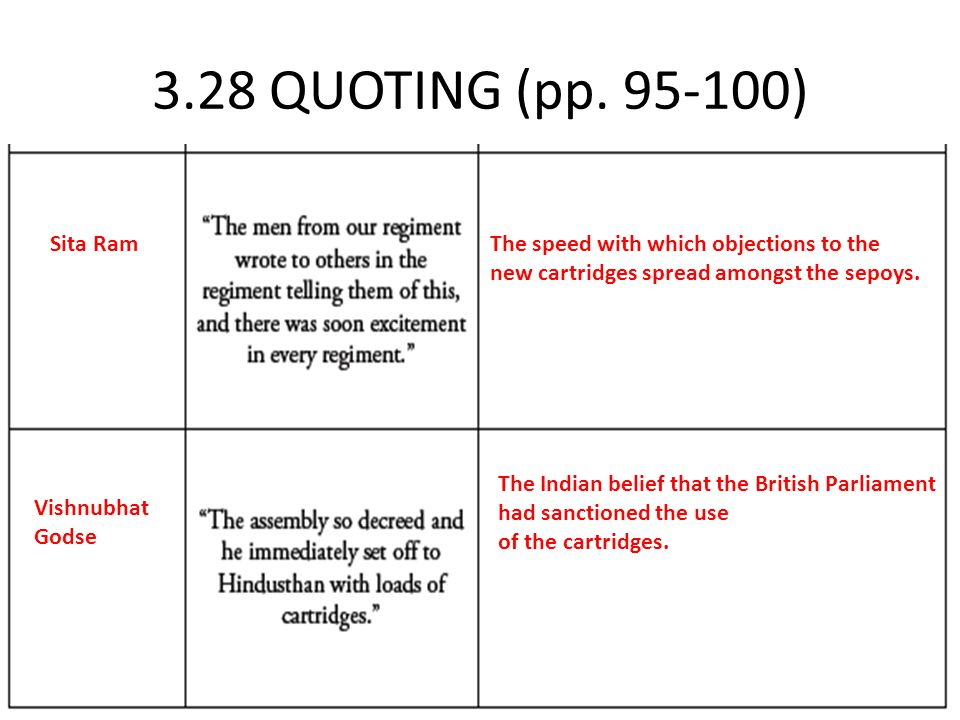 3.28 QUOTING (pp. 95-100) Sita Ram. The speed with which objections to the new cartridges spread amongst the sepoys.