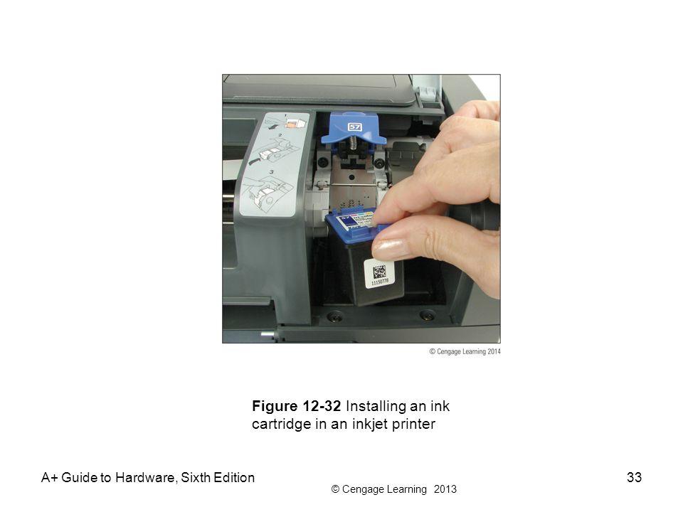 Figure 12-32 Installing an ink cartridge in an inkjet printer