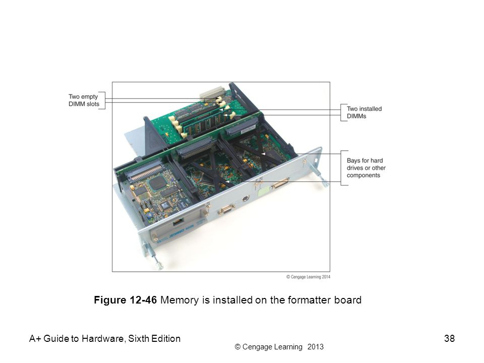 Figure 12-46 Memory is installed on the formatter board