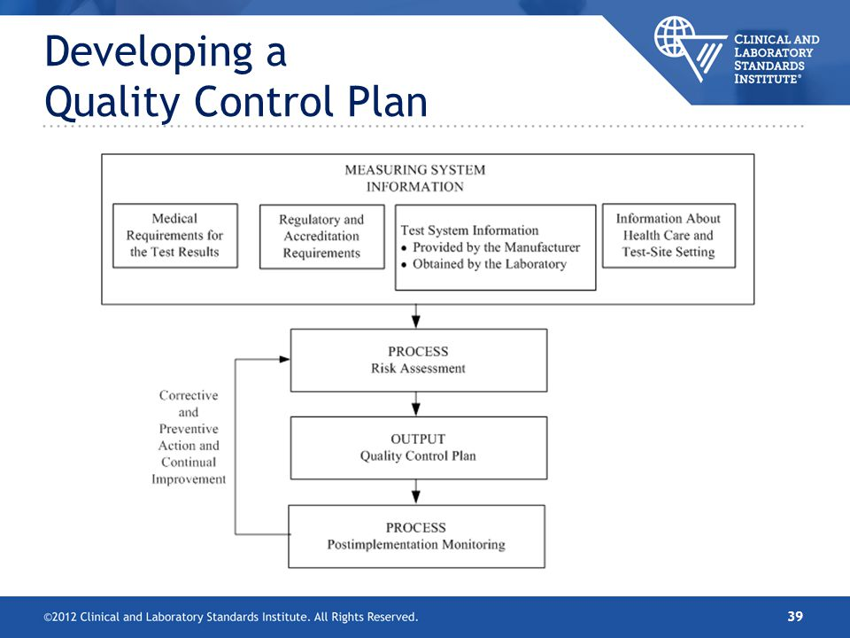 Developing a Quality Control Plan