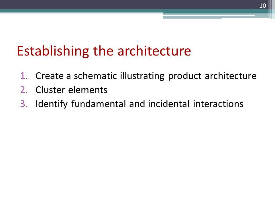 Establishing the architecture