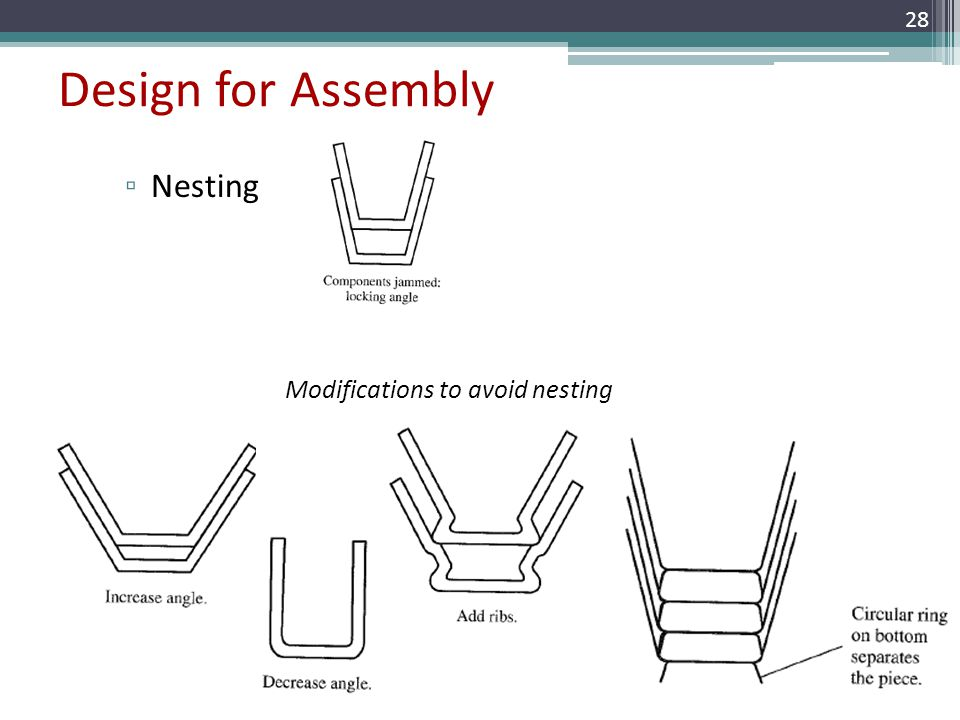 Design for Assembly Nesting Modifications to avoid nesting