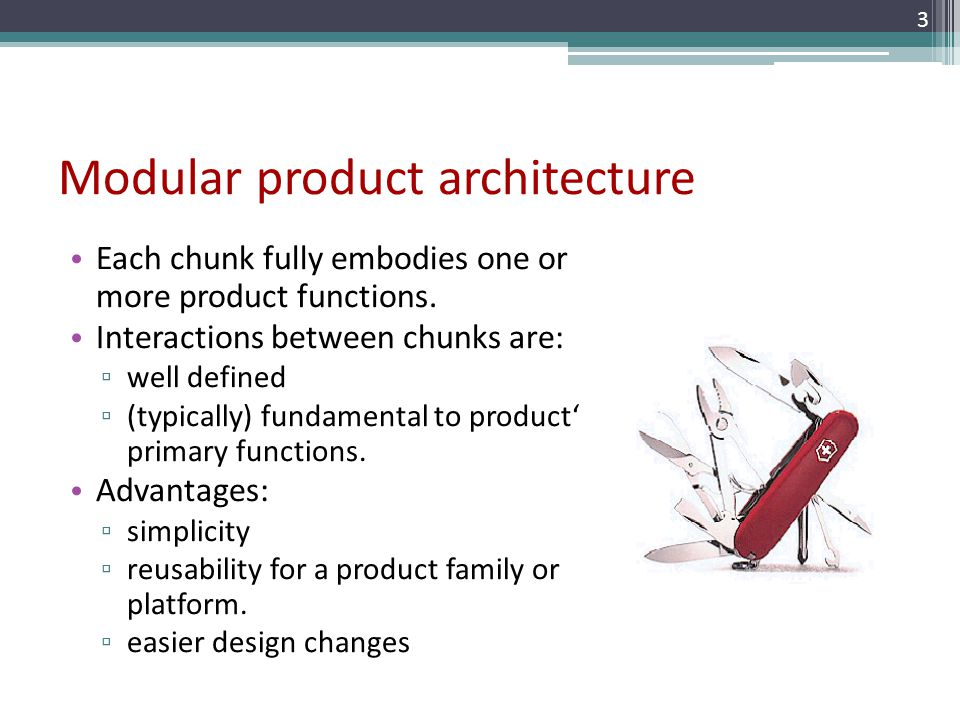Architecture Design Methodology inse 6411 product design theory and methodology - ppt video online
