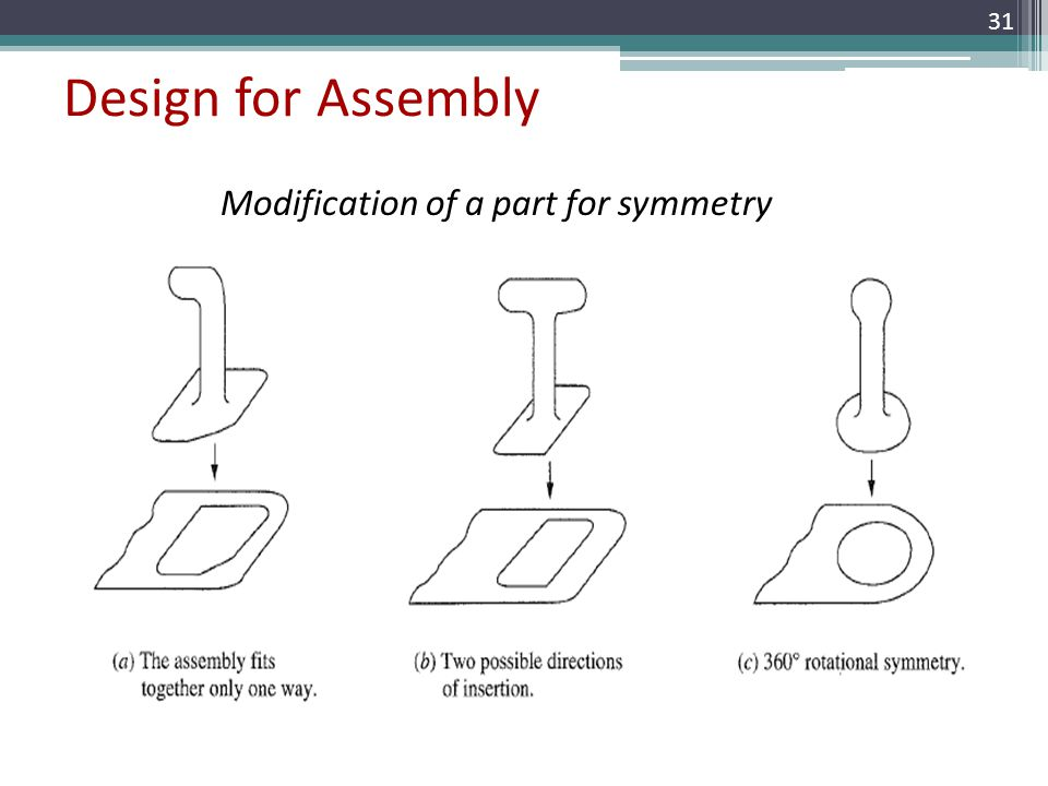 Design for Assembly Modification of a part for symmetry