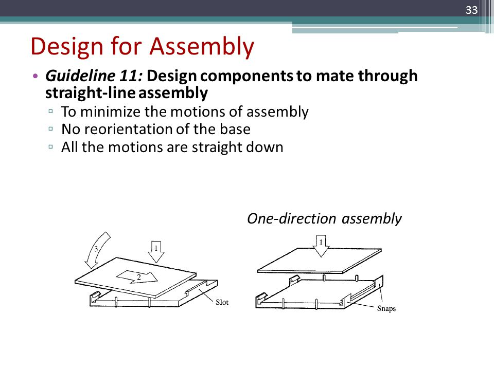 Design for Assembly Guideline 11: Design components to mate through straight-line assembly. To minimize the motions of assembly.