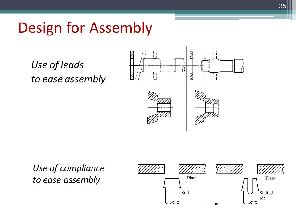Design for Assembly Use of leads to ease assembly