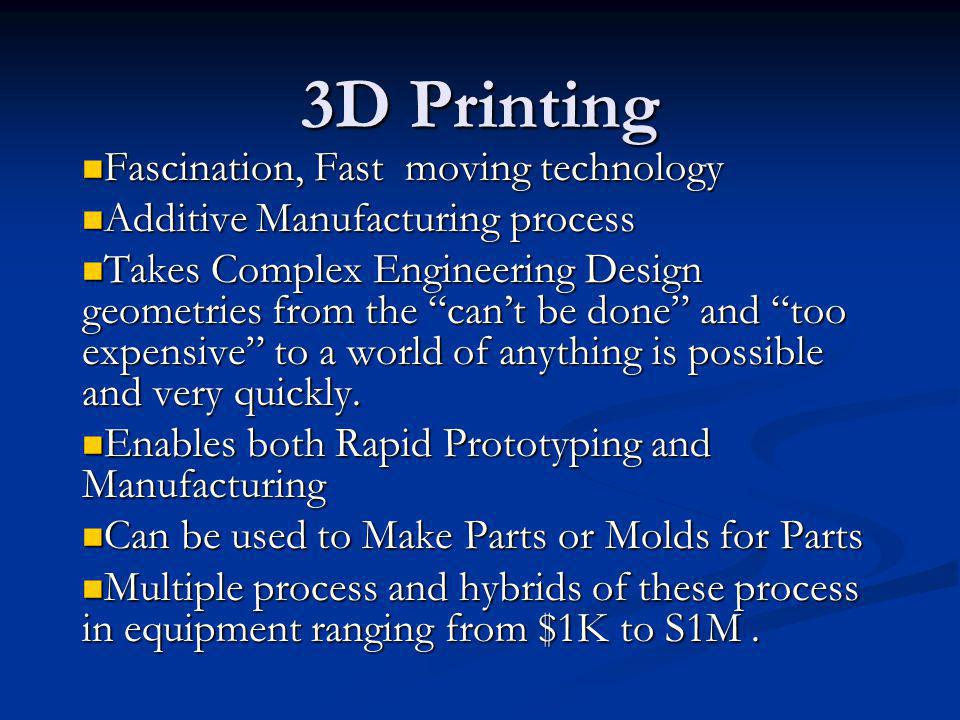 3D Printing Fascination, Fast moving technology