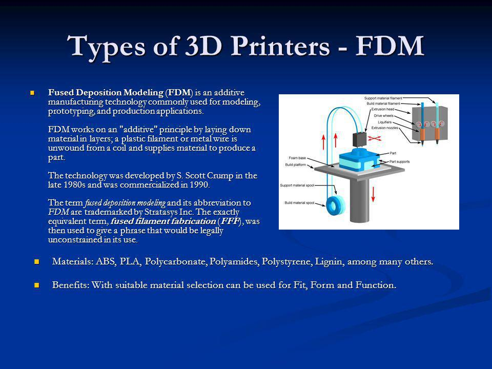 Types of 3D Printers - FDM