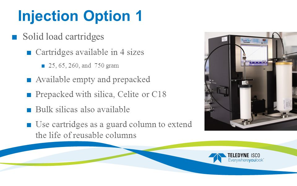 Injection Option 1 Solid load cartridges