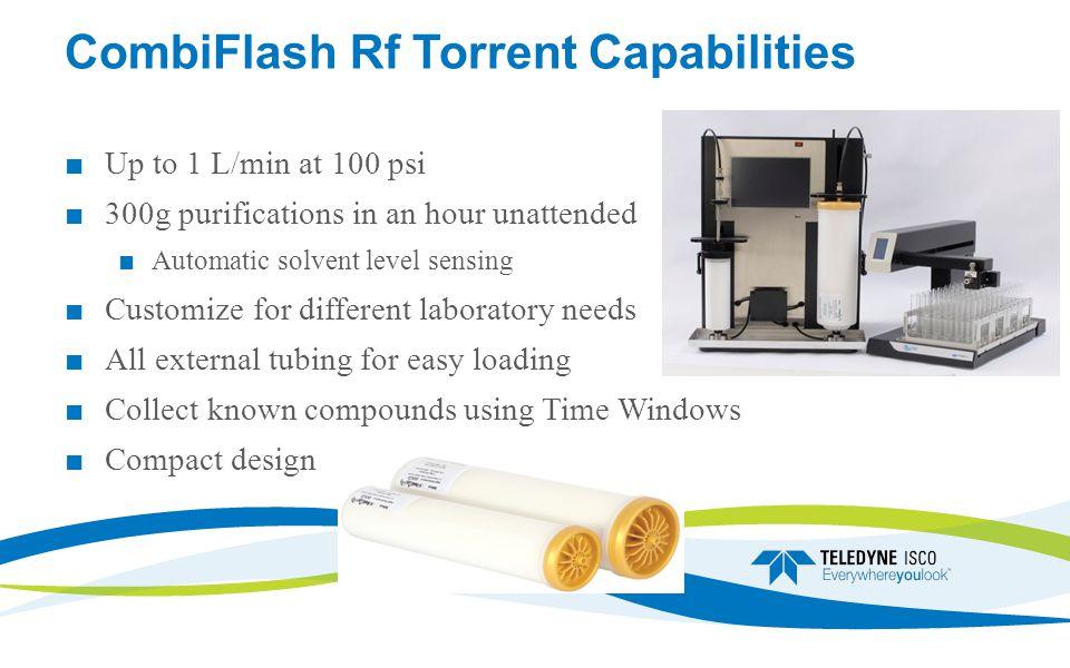 CombiFlash Rf Torrent Capabilities