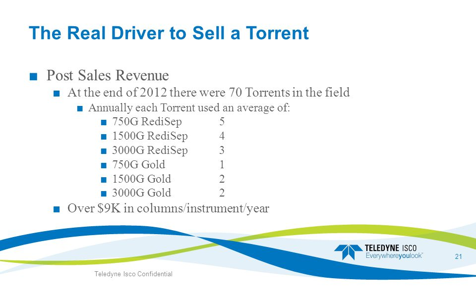 The Real Driver to Sell a Torrent